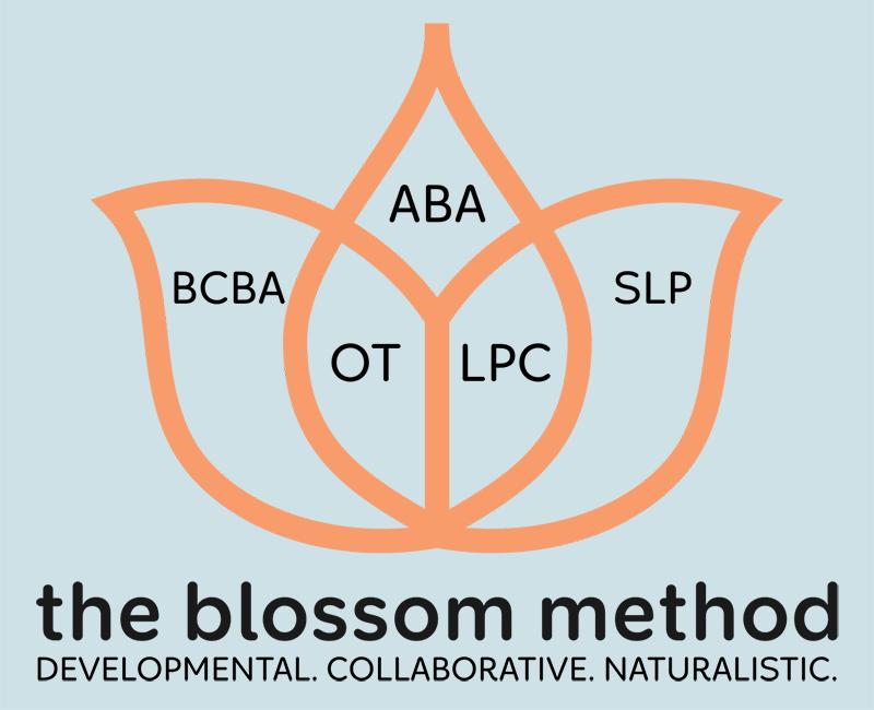 The Blossom Method